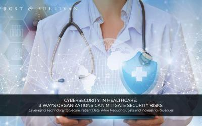 Best Practices to Manage New Cyber Risks for Healthcare Professionals as Data Conquers the Healthcare Industry