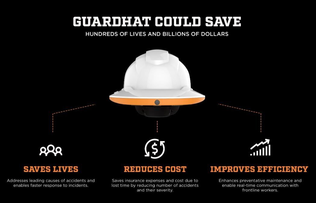 Guardhat Lauded by Frost & Sullivan for Setting the Industry Benchmark in Workforce Connected Safety