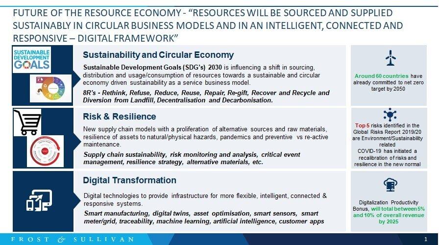 Resource economy