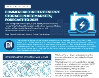 Battery Manufacturers to Integrate Energy Intelligence into Storage