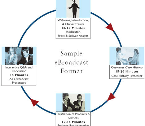 eBroadcast_format.jpg