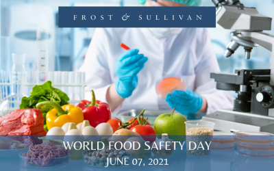 Food Safety in India — One of the Highest Priorities for Health and Well-being